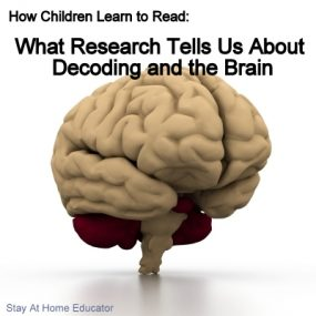 How Children Learn to Read from Stay At Home Educator